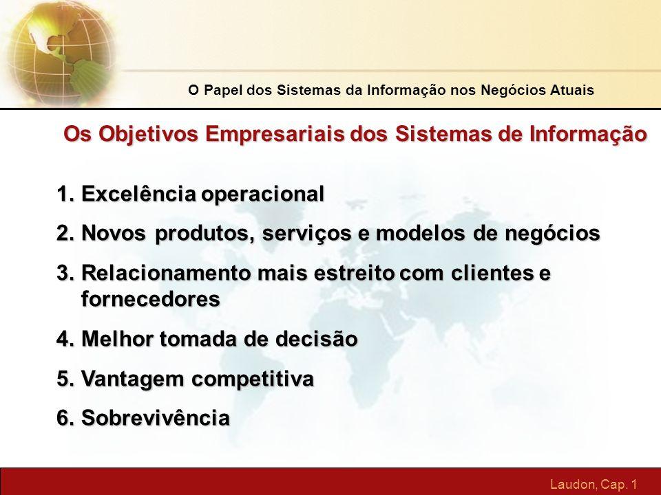 Os Objetivos Empresariais dos Sistemas de Informação