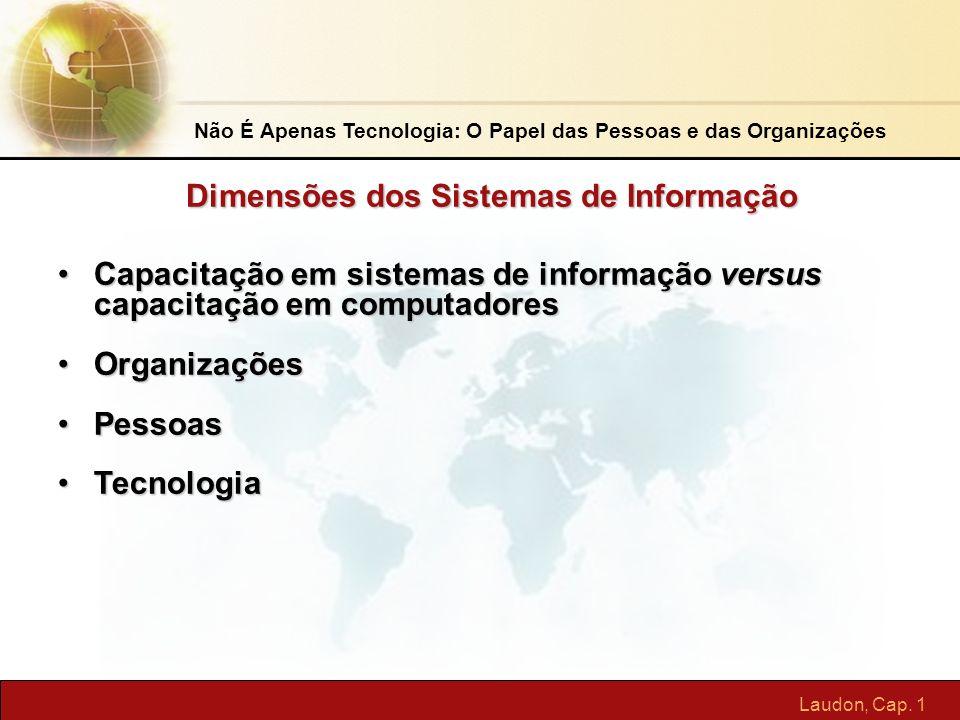 Dimensões dos Sistemas de Informação