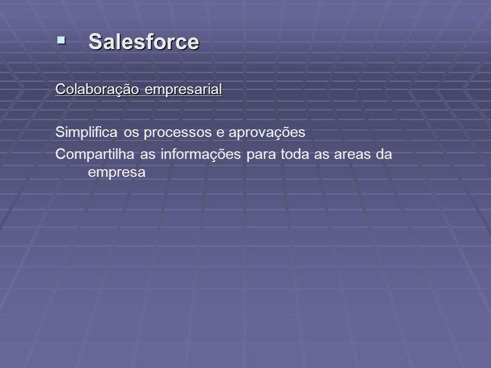 Salesforce Colaboração empresarial