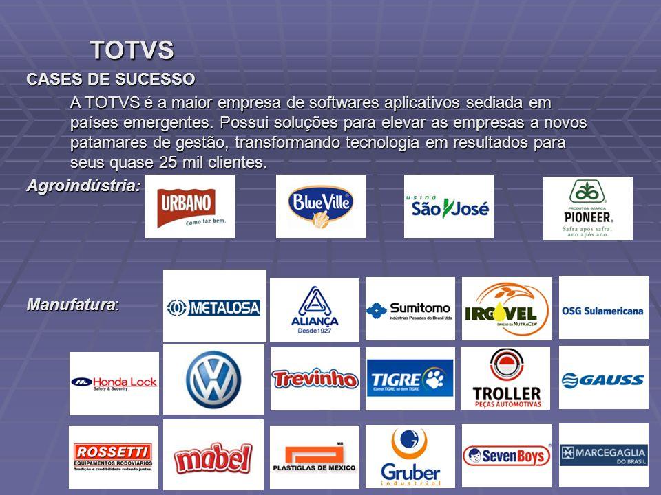 TOTVS CASES DE SUCESSO.