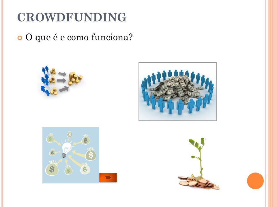 CROWDFUNDING O que é e como funciona