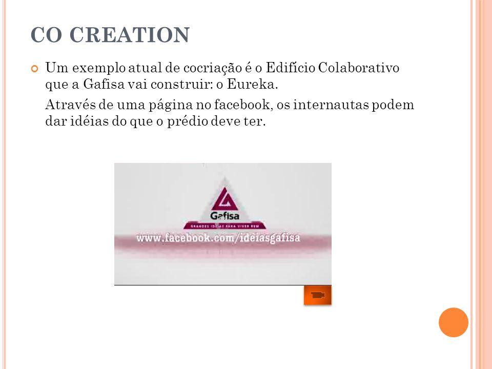 CO CREATIONUm exemplo atual de cocriação é o Edifício Colaborativo que a Gafisa vai construir: o Eureka.