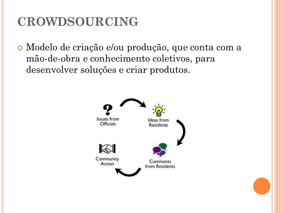 CROWDSOURCINGModelo de criação e/ou produção, que conta com a mão-de-obra e conhecimento coletivos, para desenvolver soluções e criar produtos.