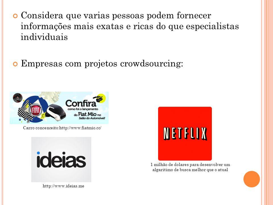 Empresas com projetos crowdsourcing: