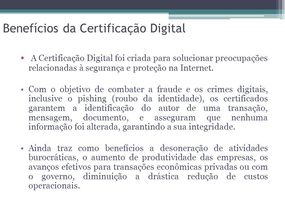 Benefícios da Certificação Digital
