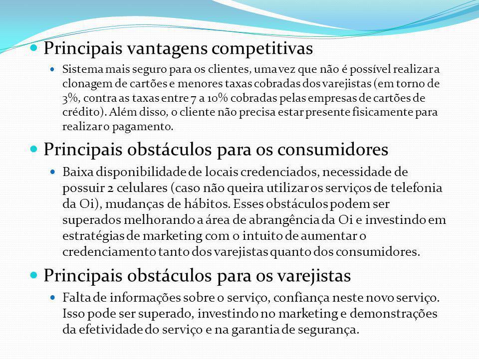 Principais vantagens competitivas
