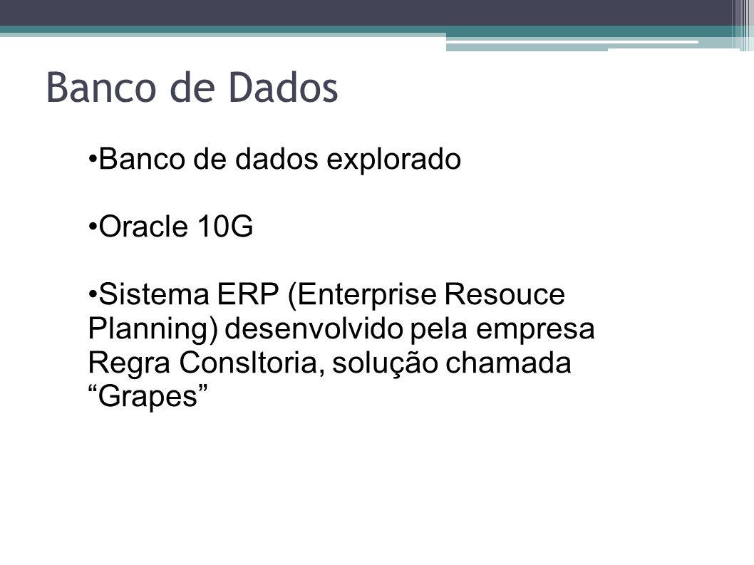 Banco de Dados Banco de dados explorado Oracle 10G