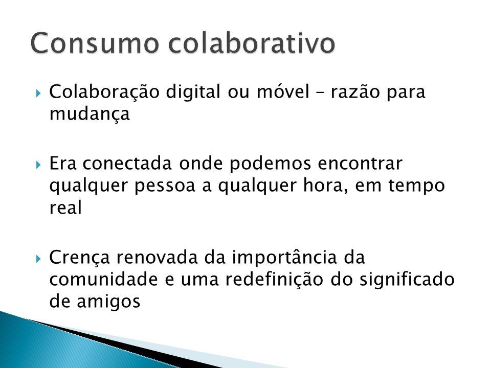 Consumo colaborativo Colaboração digital ou móvel – razão para mudança