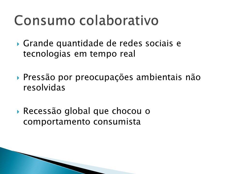 Consumo colaborativo Grande quantidade de redes sociais e tecnologias em tempo real. Pressão por preocupações ambientais não resolvidas.