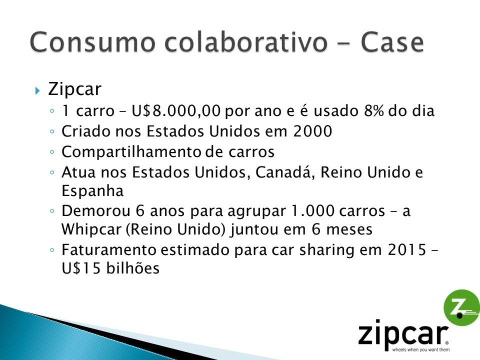 Consumo colaborativo - Case