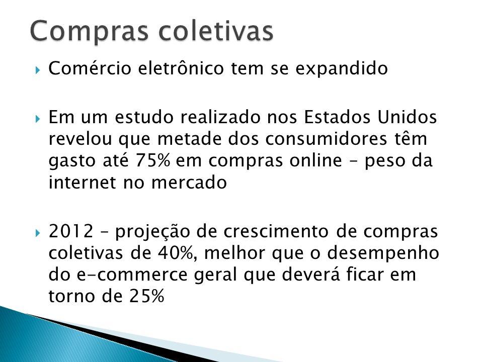 Compras coletivas Comércio eletrônico tem se expandido