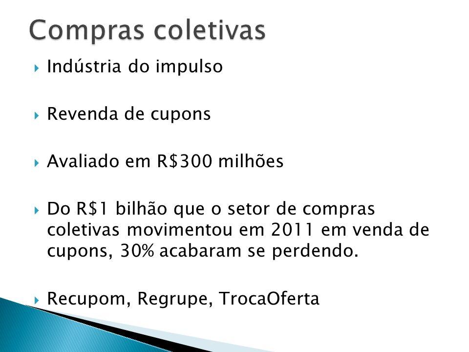 Compras coletivas Indústria do impulso Revenda de cupons
