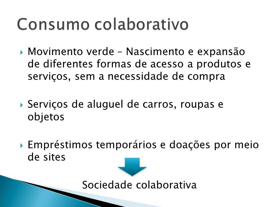 Sociedade colaborativa