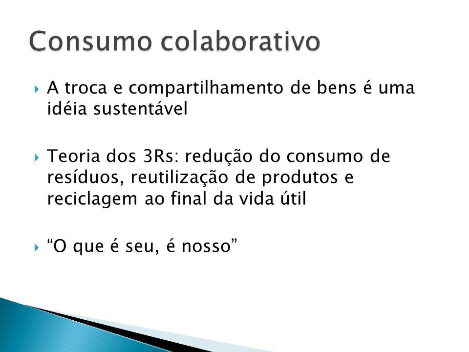 Consumo colaborativo A troca e compartilhamento de bens é uma idéia sustentável.