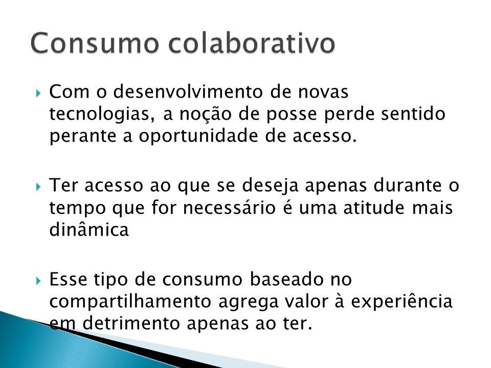 Consumo colaborativo Com o desenvolvimento de novas tecnologias, a noção de posse perde sentido perante a oportunidade de acesso.