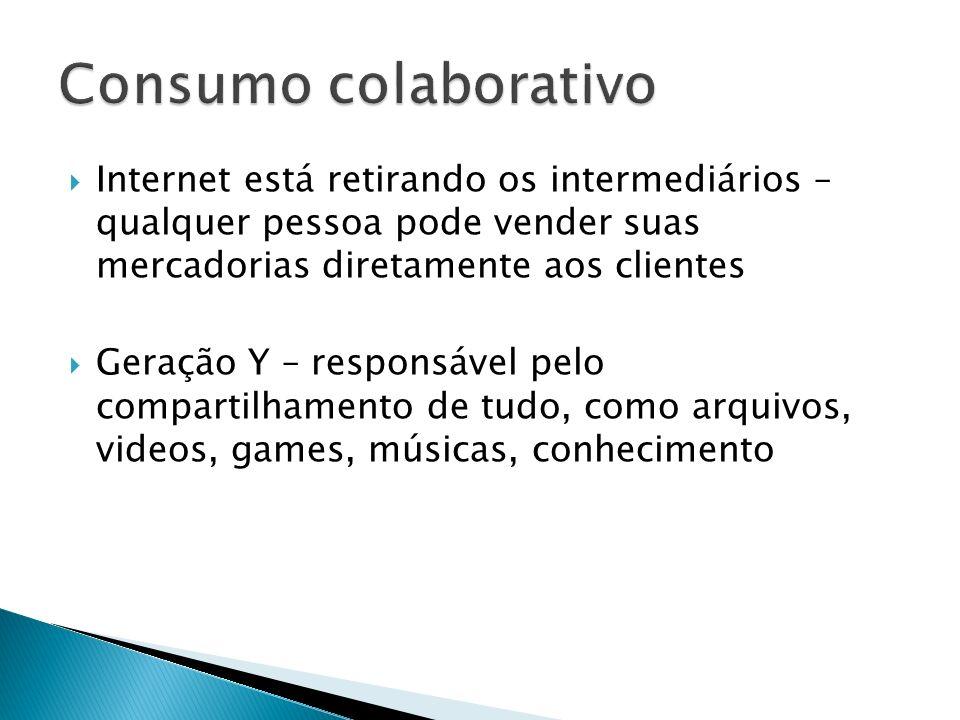 Consumo colaborativo Internet está retirando os intermediários – qualquer pessoa pode vender suas mercadorias diretamente aos clientes.