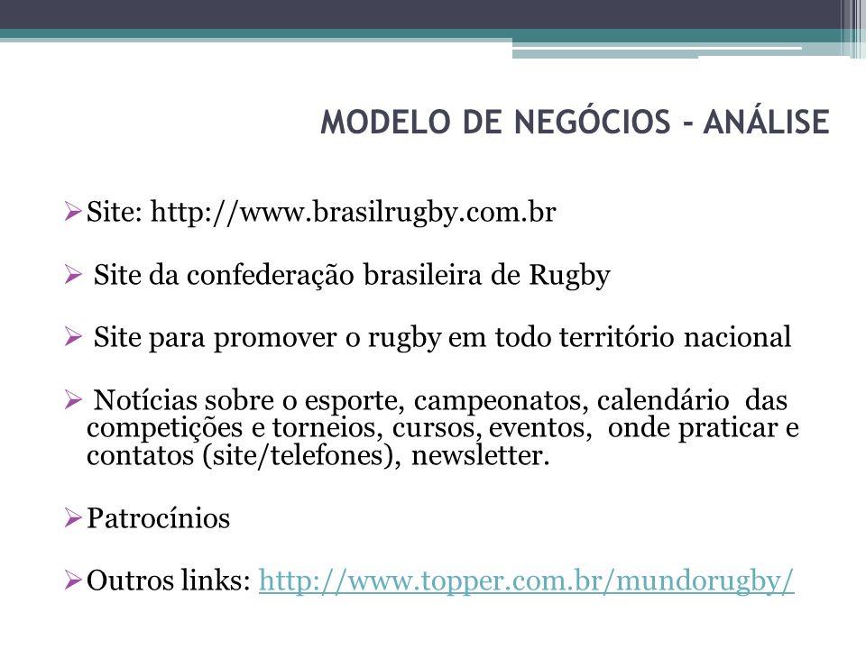 MODELO DE NEGÓCIOS - ANÁLISE