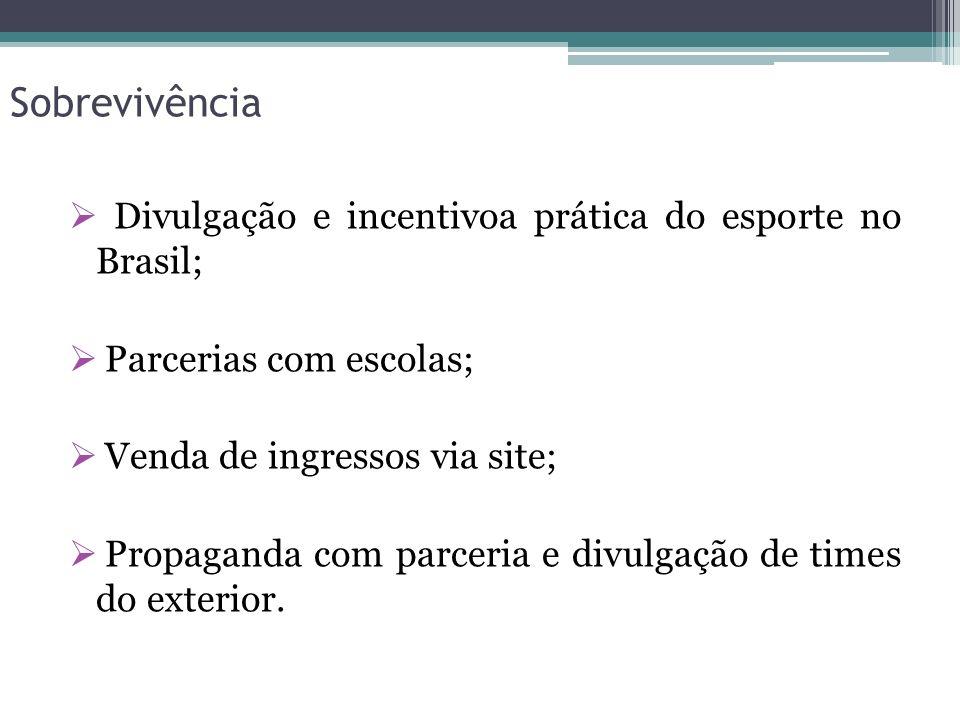 Sobrevivência Divulgação e incentivoa prática do esporte no Brasil;