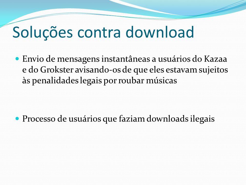 Soluções contra download