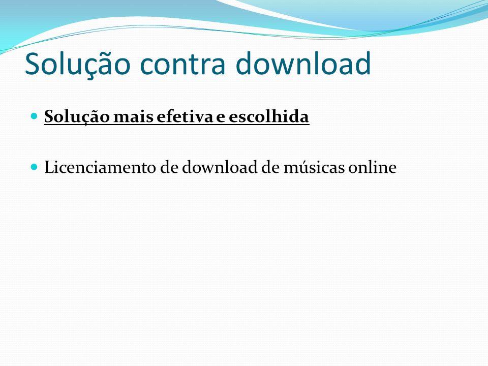 Solução contra download