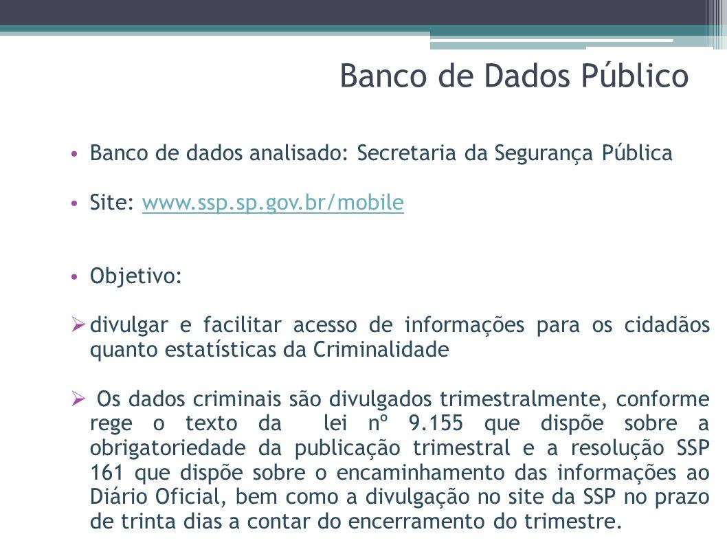 Banco de Dados Público Banco de dados analisado: Secretaria da Segurança Pública. Site: www.ssp.sp.gov.br/mobile.