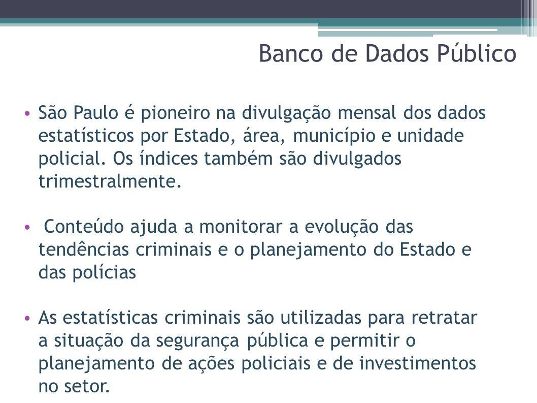 Banco de Dados Público