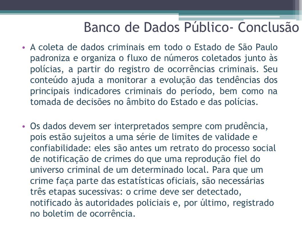 Banco de Dados Público- Conclusão