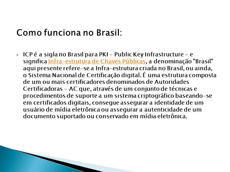 Como funciona no Brasil:
