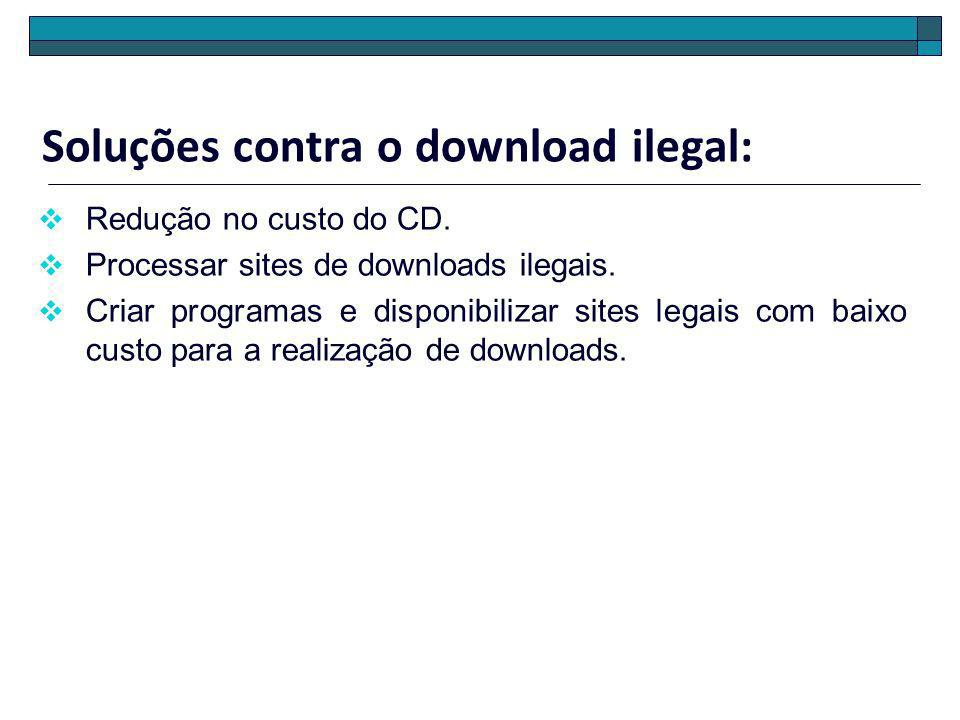 Soluções contra o download ilegal: