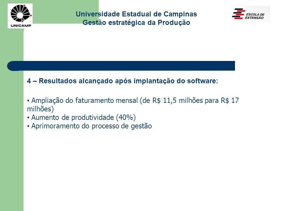 Universidade Estadual de Campinas Gestão estratégica da Produção