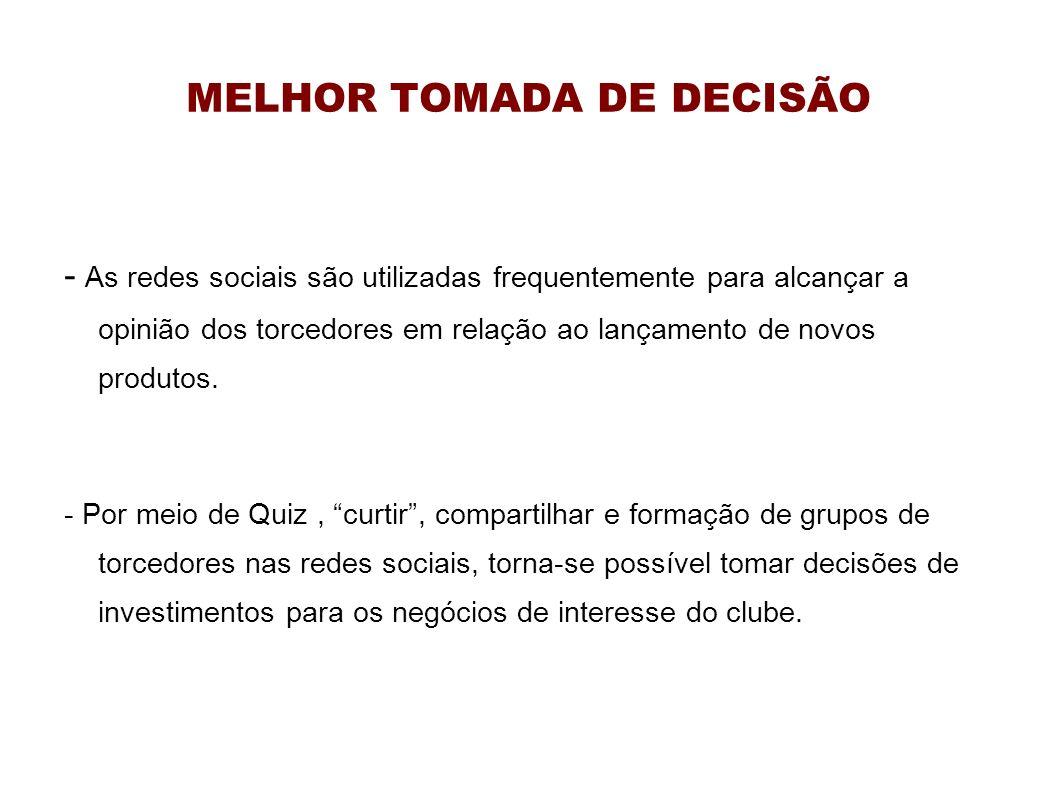 MELHOR TOMADA DE DECISÃO