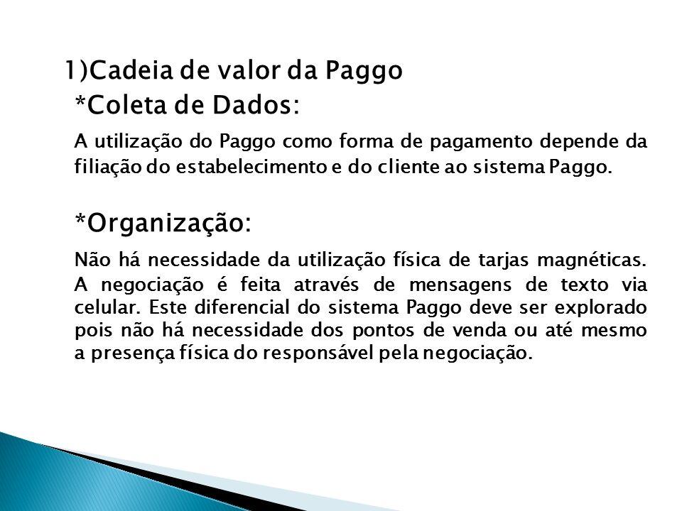 1)Cadeia de valor da Paggo