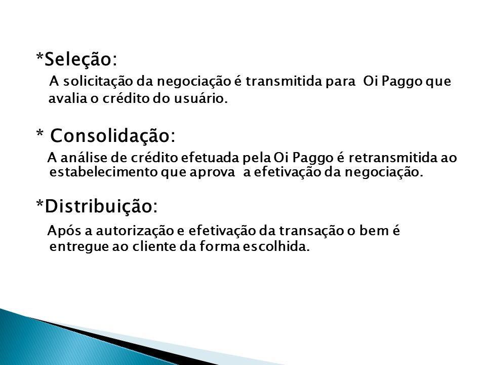 A solicitação da negociação é transmitida para Oi Paggo que