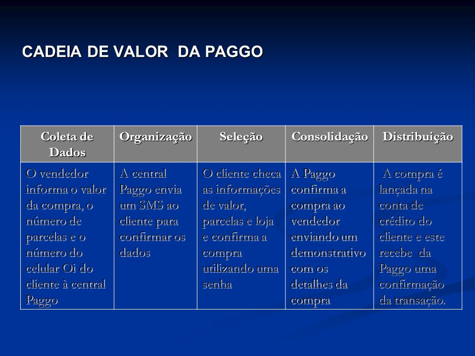 CADEIA DE VALOR DA PAGGO