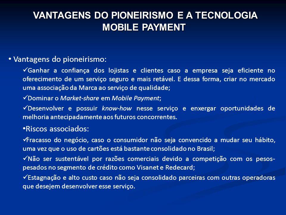 VANTAGENS DO PIONEIRISMO E A TECNOLOGIA MOBILE PAYMENT