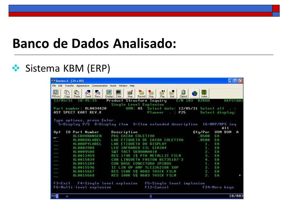Banco de Dados Analisado: