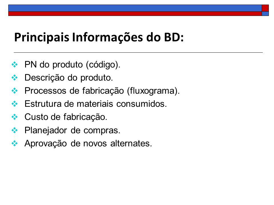 Principais Informações do BD: