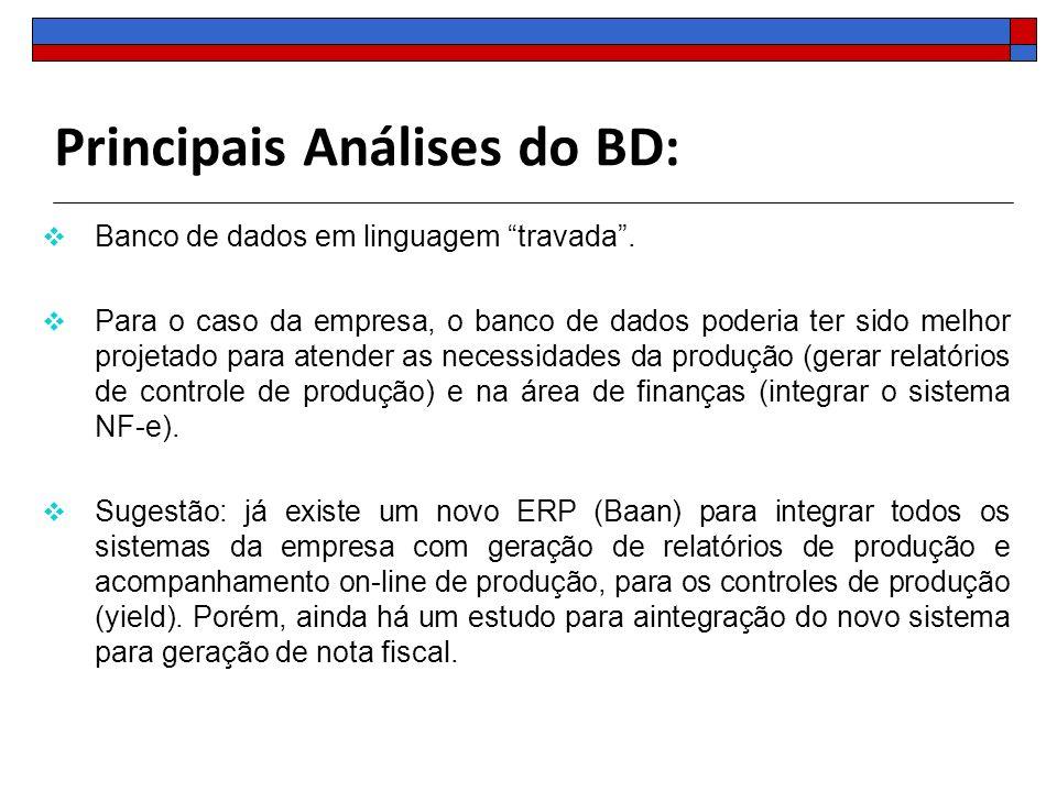 Principais Análises do BD: