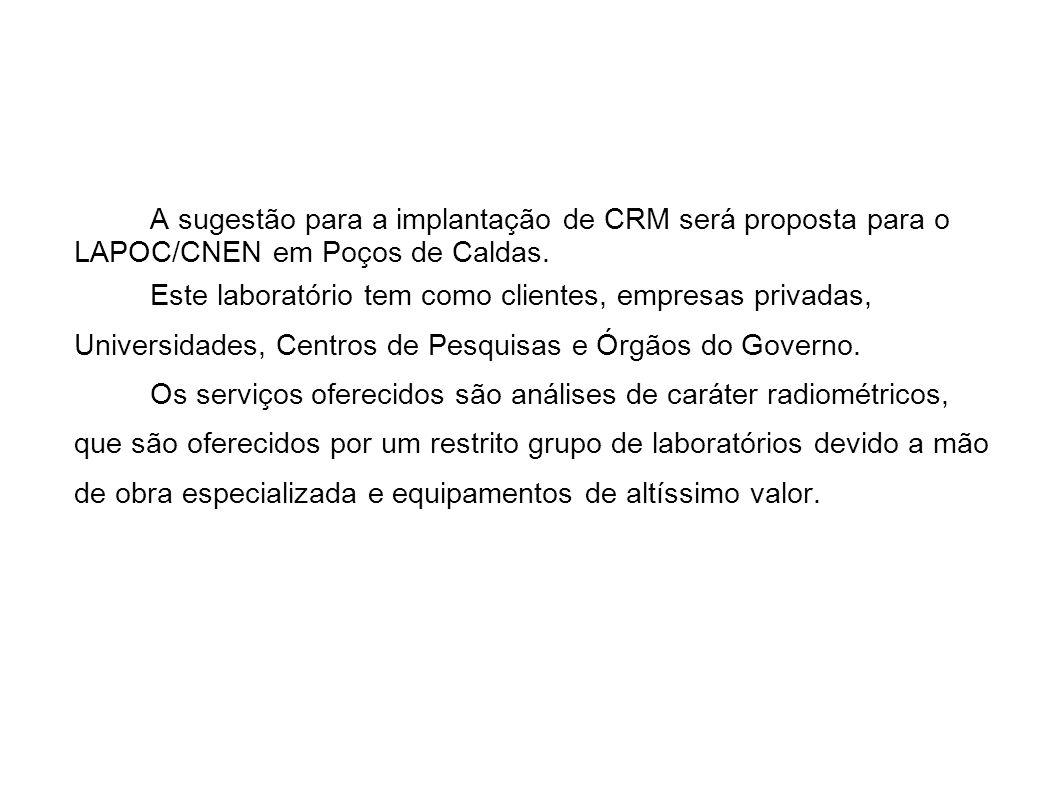 A sugestão para a implantação de CRM será proposta para o LAPOC/CNEN em Poços de Caldas.
