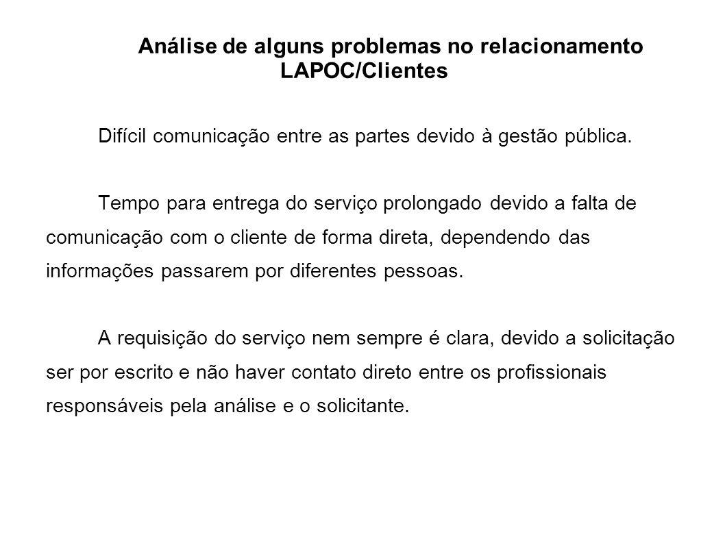 Análise de alguns problemas no relacionamento LAPOC/Clientes