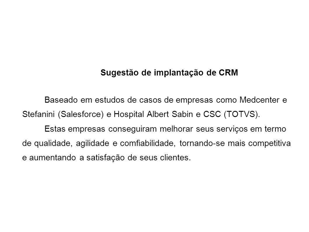 Sugestão de implantação de CRM
