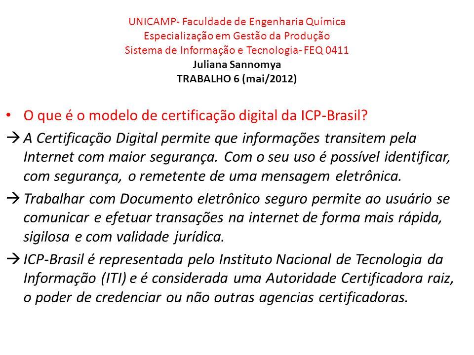O que é o modelo de certificação digital da ICP-Brasil