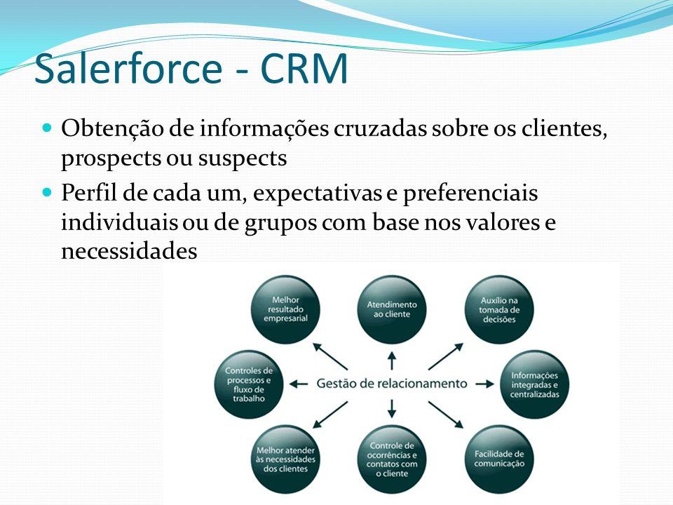 Salerforce - CRM Obtenção de informações cruzadas sobre os clientes, prospects ou suspects.