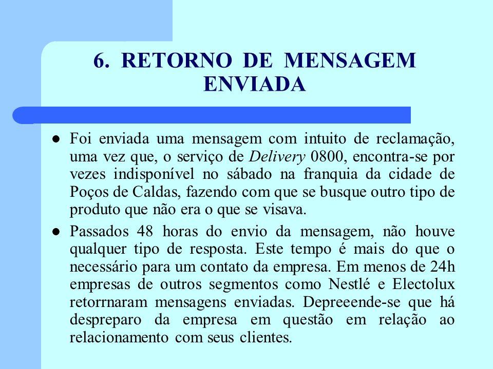 6. RETORNO DE MENSAGEM ENVIADA