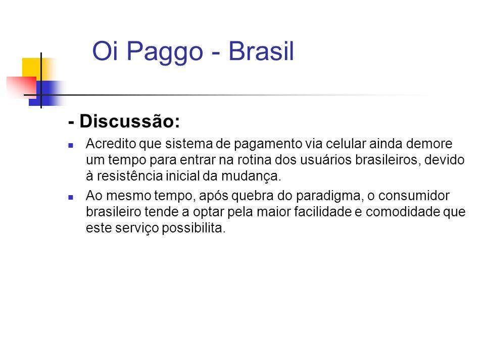 Oi Paggo - Brasil - Discussão: