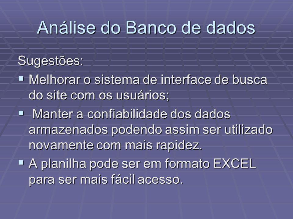 Análise do Banco de dados