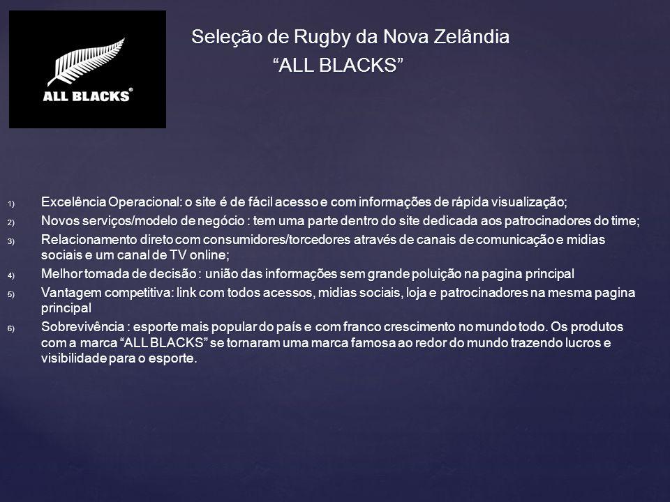 Seleção de Rugby da Nova Zelândia ALL BLACKS