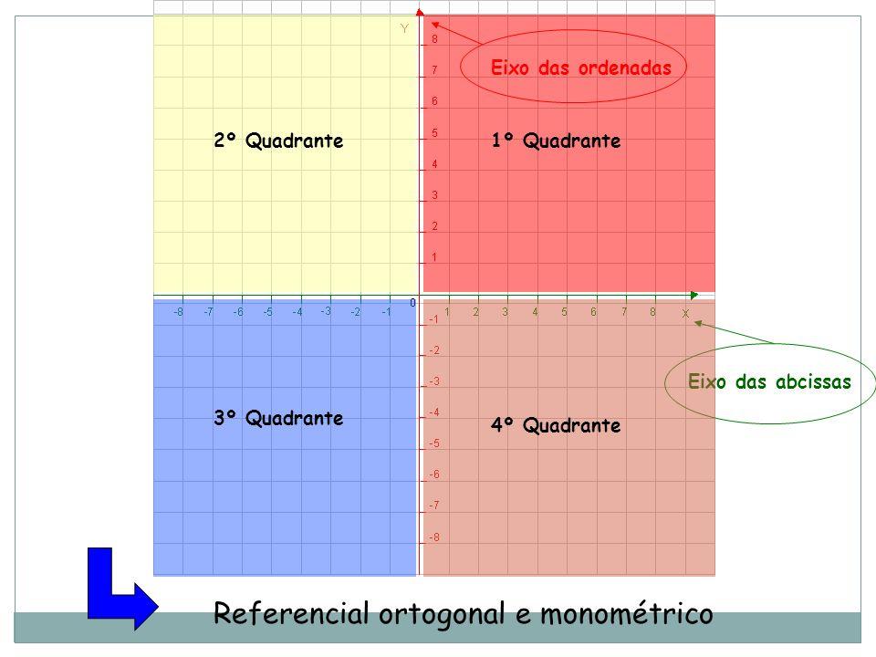 Referencial ortogonal e monométrico