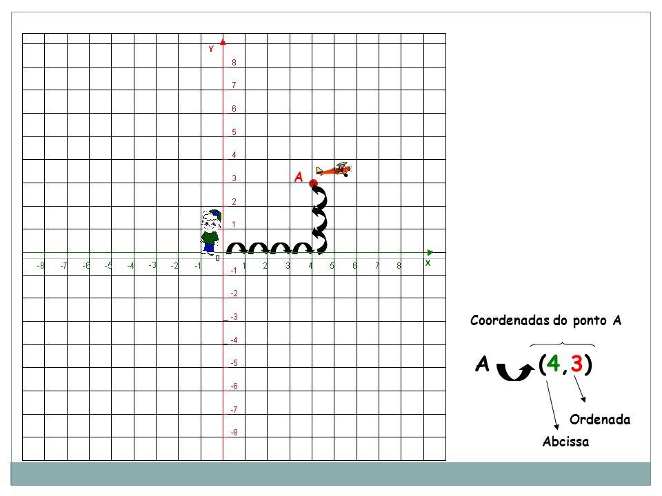 A Coordenadas do ponto A A (4,3) Ordenada Abcissa