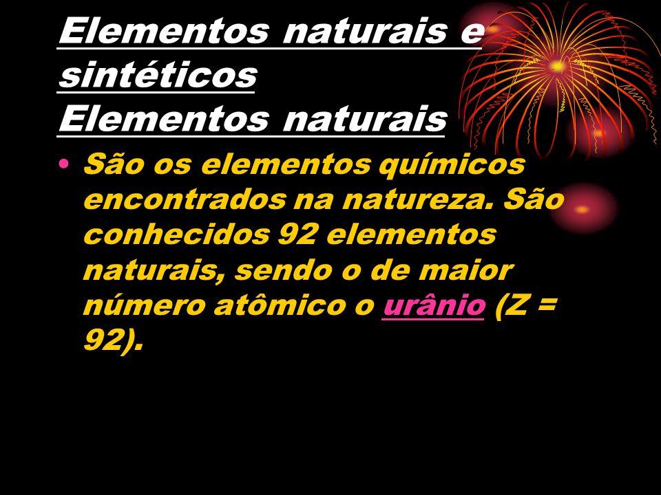 Elementos naturais e sintéticos Elementos naturais